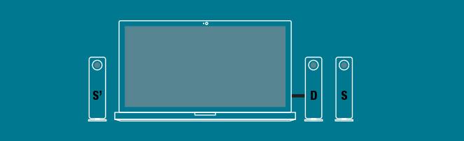 Un troisième disque permet S' permet de sauvegarder votre poste de travail.